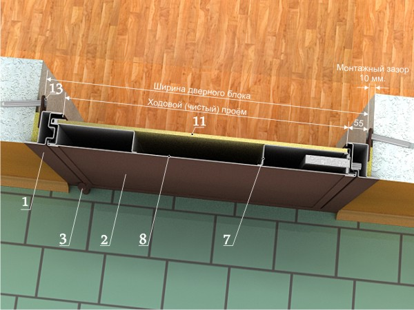 Porte d entre simple ou double vantaux pour passage largi
